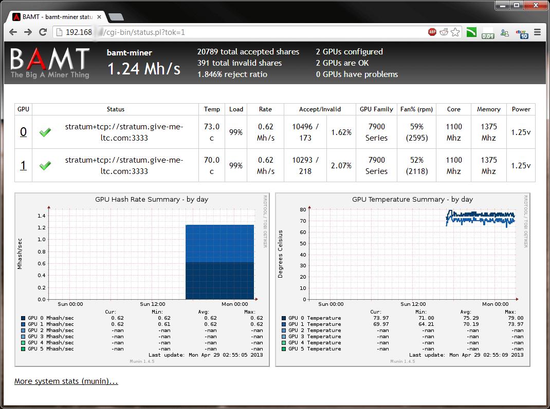 Wie viel GPU brauchst du Mine Bitcoin?